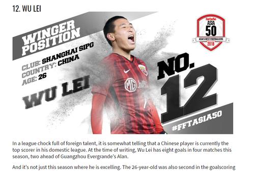外媒评亚洲50大球星:武磊成独苗 压韩队长列第12
